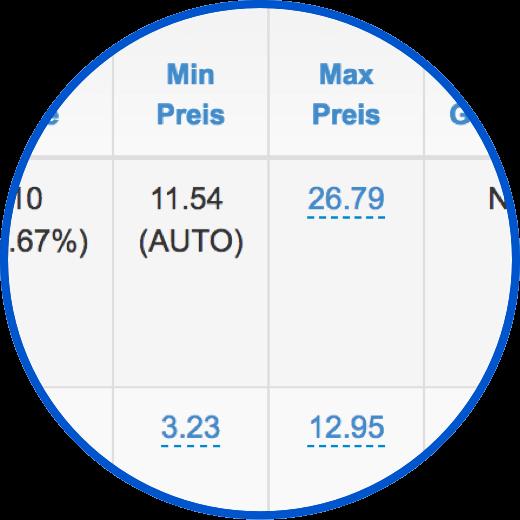 Automatische Min & Max Preise